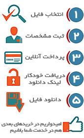 مراحل خرید آنلاین
